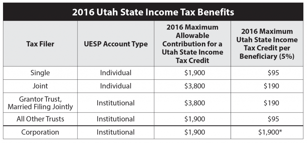 Income Tax Benefits Image For Web Deduction